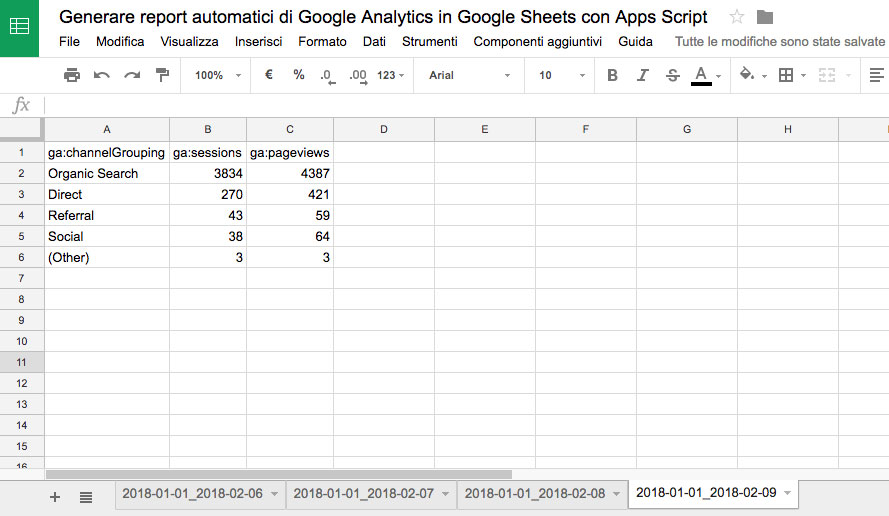 report di google analytics in google sheets generato automaticamente con apps script