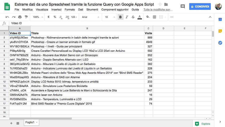 esempio di un data source in un foglio di google