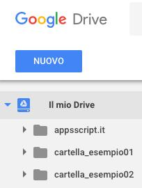 esempio del contenuto della root di Drive
