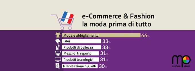 ecommerce e fashion in francia 2014