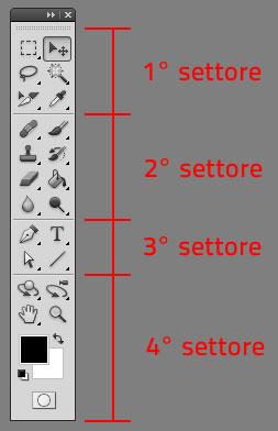 Photoshop - La barra degli strumenti