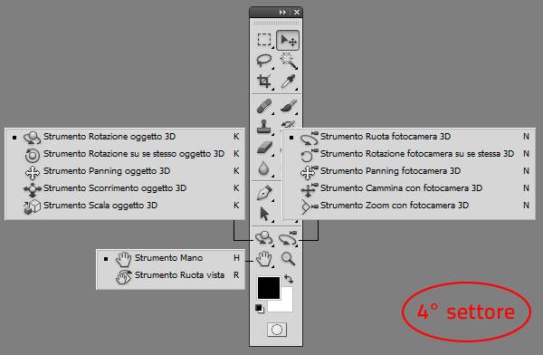 Photoshop - Gli strumenti, quarto settore: Strumenti standard e non convenzionali