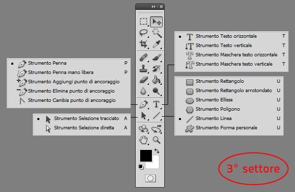 Photoshop - Gli strumenti, terzo settore: Strumenti per la modifica vettoriale delle immagini