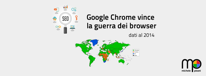 Chrome sbaraglia la concorrenza anche in campo browser