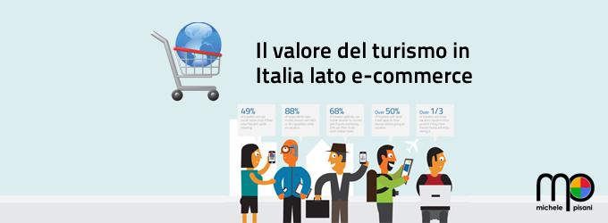 Il valore del turismo in Italia dal punto di vista e-commerce