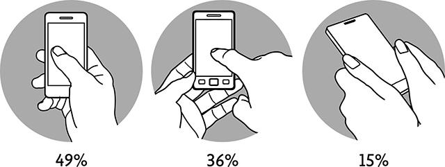 Smartphone - Tipi di impugnatura ed utilizzo dei pollici