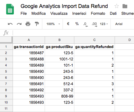 struttura spreadsheet dati da stornare in analytics