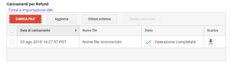 dati di refund caricati tramite api in analytics