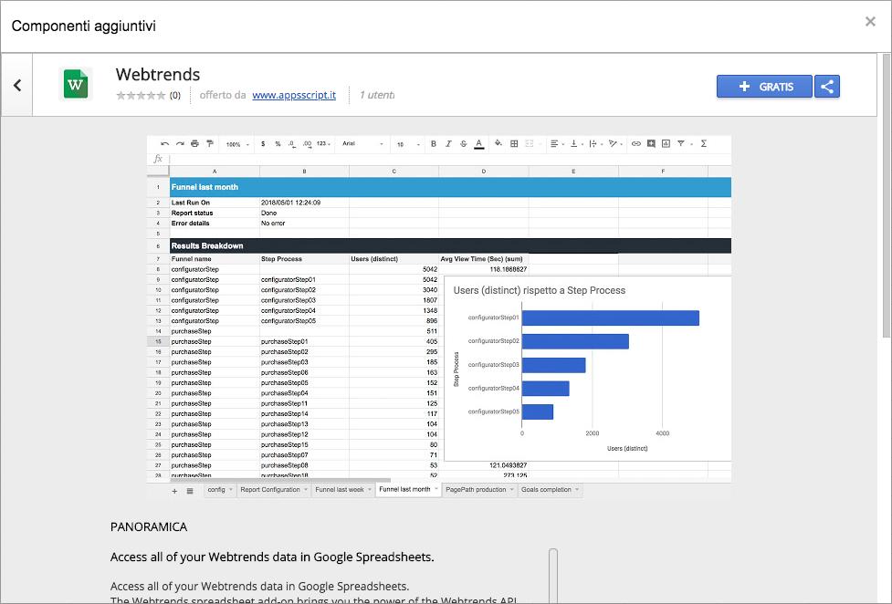 webtrends custom reports generator componente aggiuntivo per spreadsheet