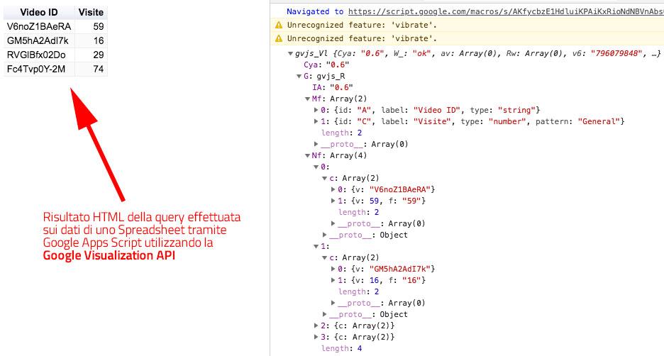 risultato di una query effettuata su un data source in un foglio di google tramite le google visualization api