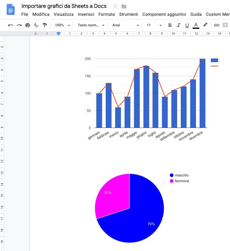 grafici importati da un google sheets ad un google docs