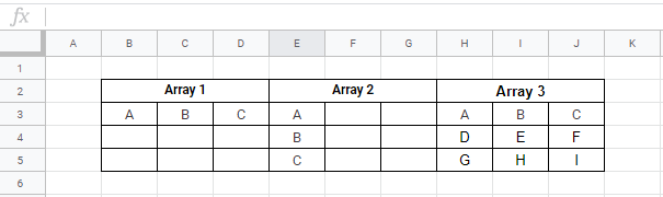 tipi di array e output nello Spreadsheet