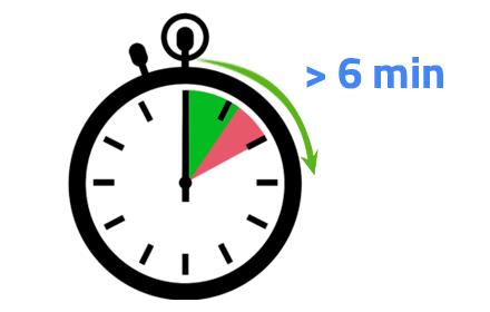 soluzione al superamento del limite di tempo massimo di esecuzione consentito