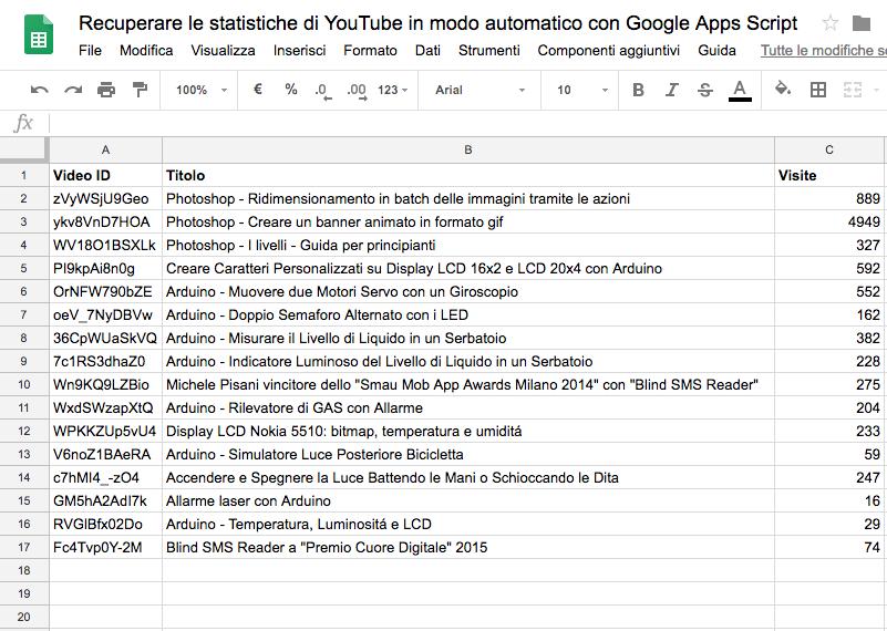 spreadsheet con le informazioni dei video recuperate tramite le API di YouTube