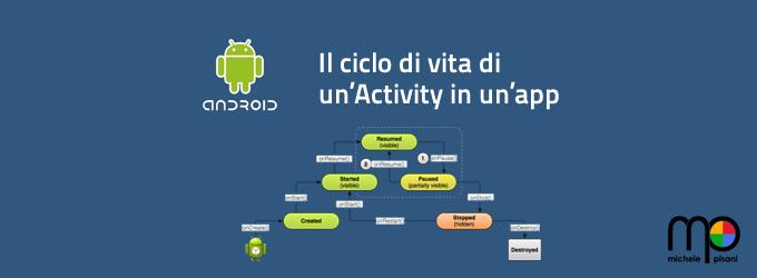 Il ciclo di vita di un'Activity in un'applicazione Android