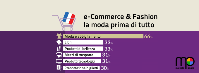 ecommerce e fashion in francia 2014