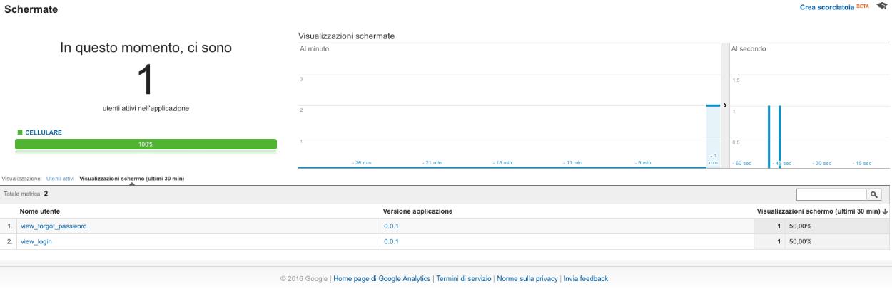 Ionic e Google Analytics - Visualizzazione REPORT in tempo reale relativo alle Schermate