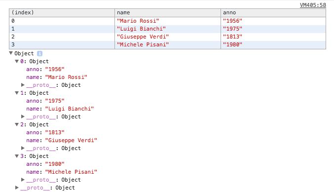 javascript - visualizzazione di oggetti in tabella nella console del browser